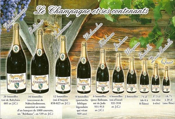 Le champagne et ses contenants